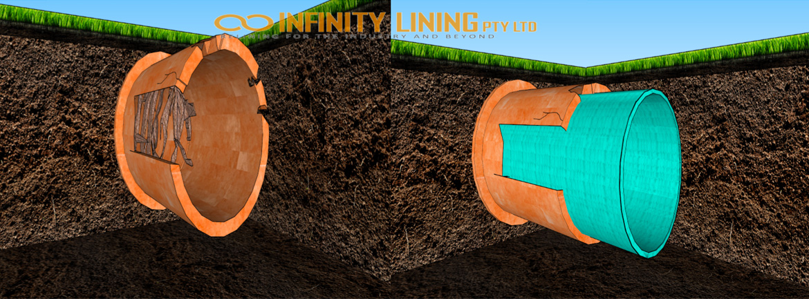Infinity Lining Pipe Relining Service